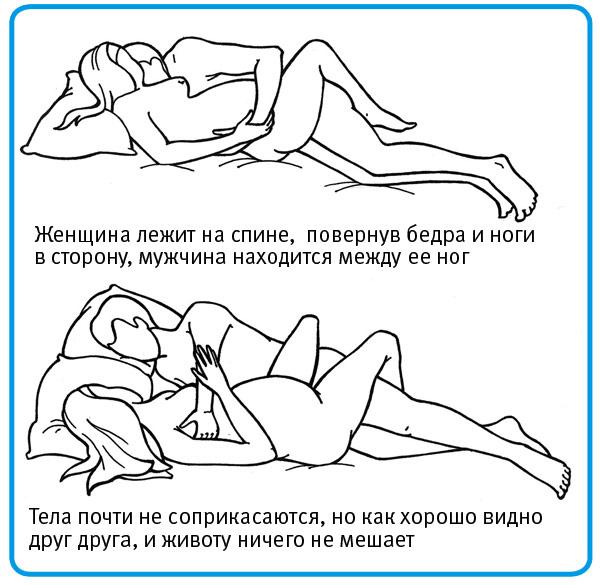 Беременность позы сексуальные