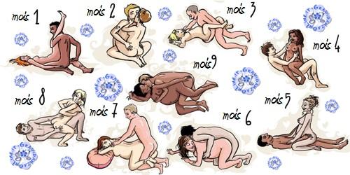 В каких позах можно заниматься сексом при беременности