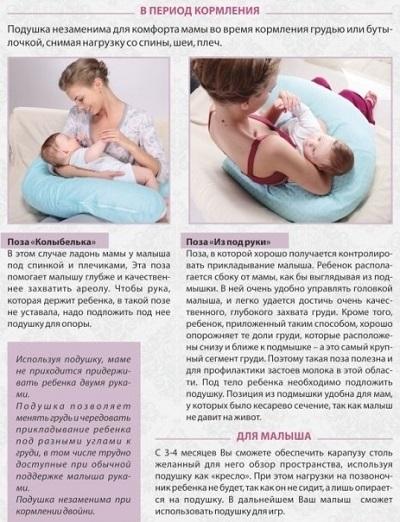 статья о подушке для кормящих