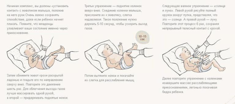 Почему после родов ребенка кладут на живот матери