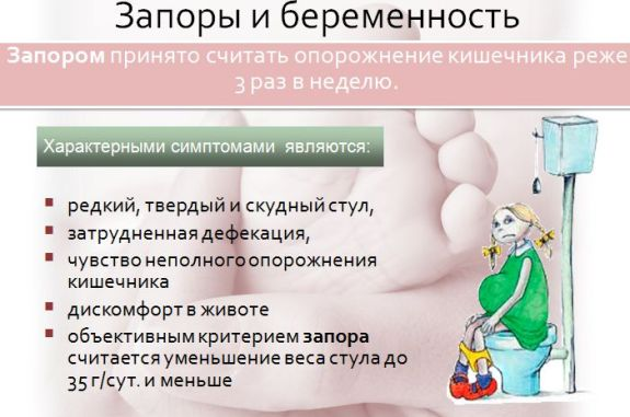 От запора при беременности в домашних условиях