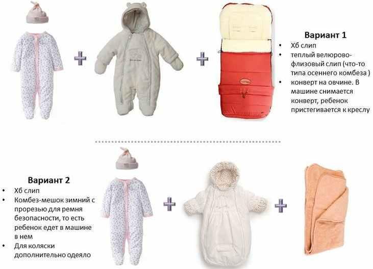 Как одеть новорожденного на зимнюю прогулку