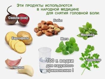 Продукты для снятия головной боли при беременности