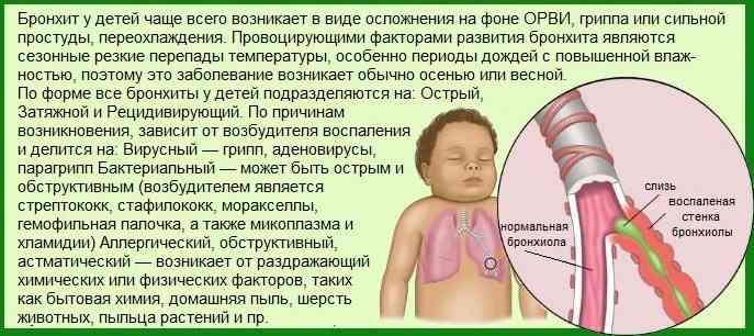 Причины появления бронхита у грудничка